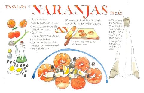 12_naranjas picas